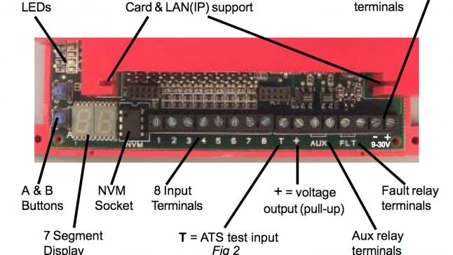 Dualcom GPRS detail